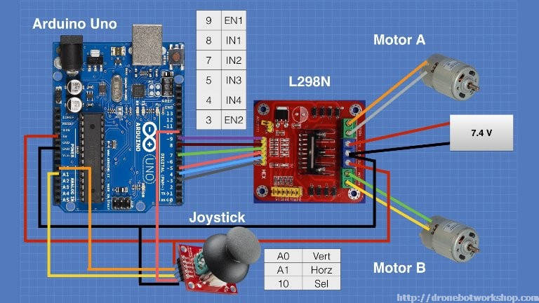 dc motors with l298n dual h bridge and arduino dronebot workshop rh dronebotworkshop com